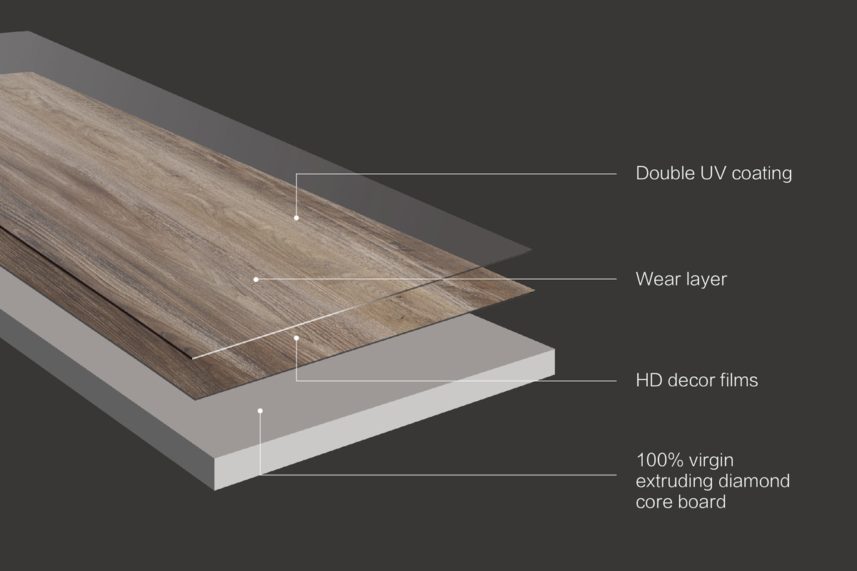 StepGuard Dryback flooring